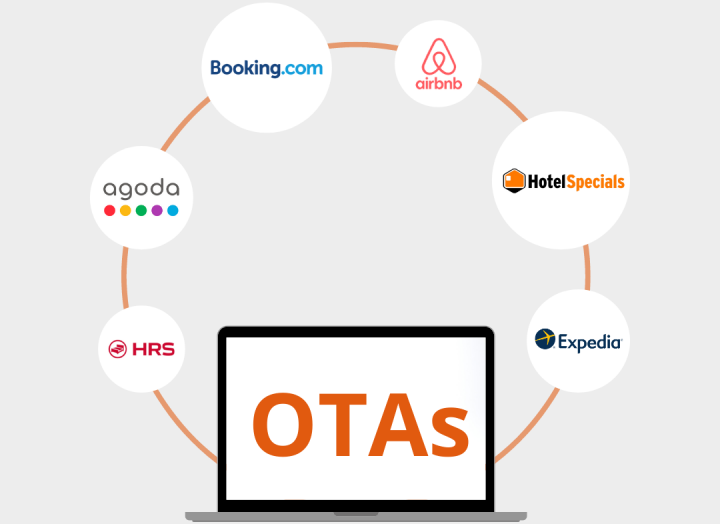How to maximise your online presence efficiently through OTAs?